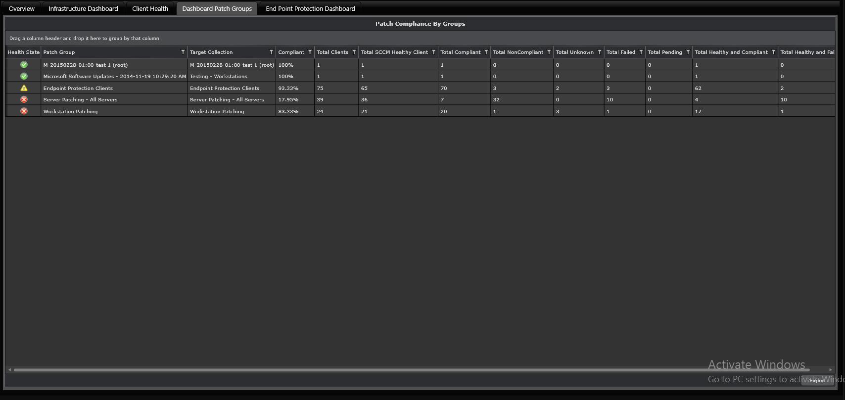 Free SCCM Dashboards | System Center WebTop